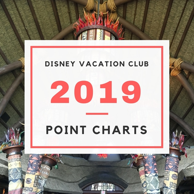 Just released 2019 dvc point charts