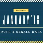 January 2018: ROFR & Resale Data