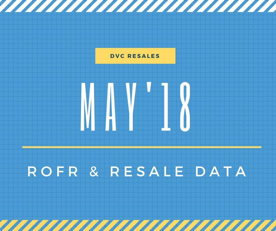 May ROFR data