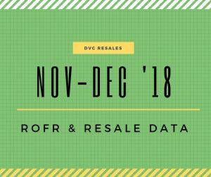 Nov Dec 2018 Dvc Rofr Resale Data