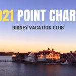 2021 DVC Point Charts & Season Changes