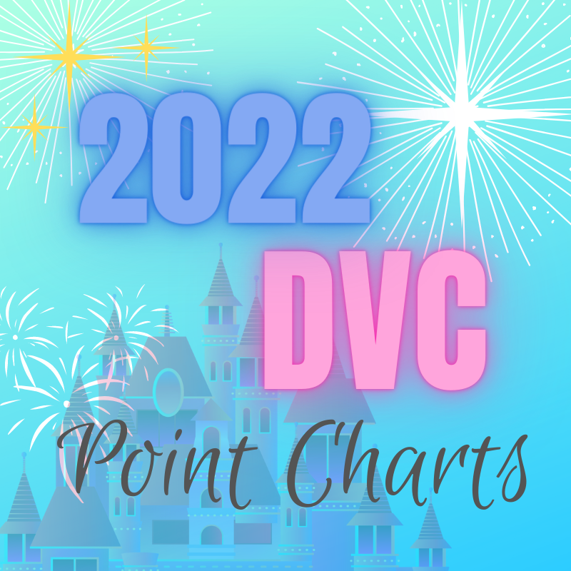 2022 DVC Point Charts