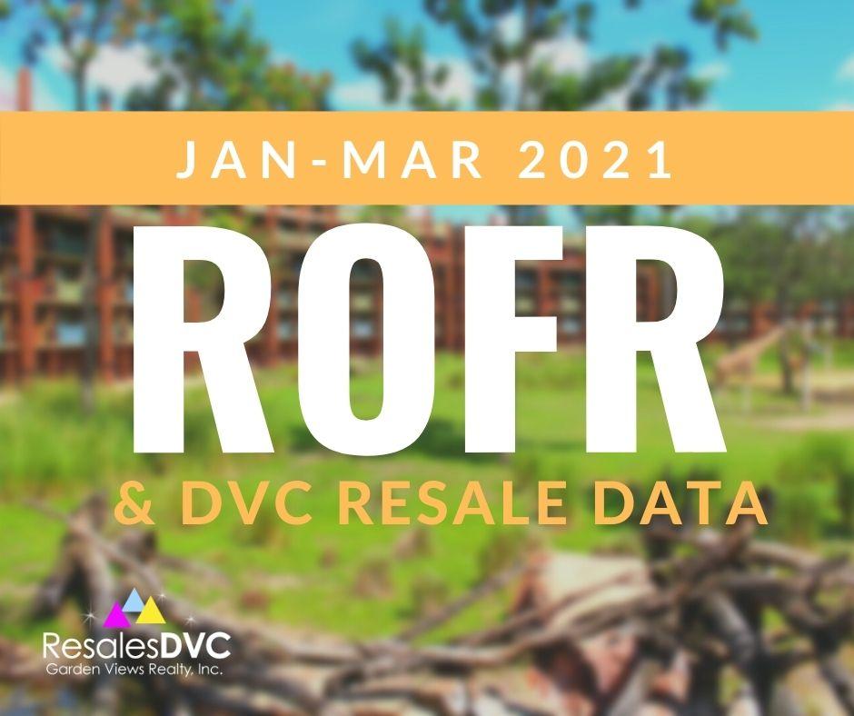 Jan March 2021 ROFR