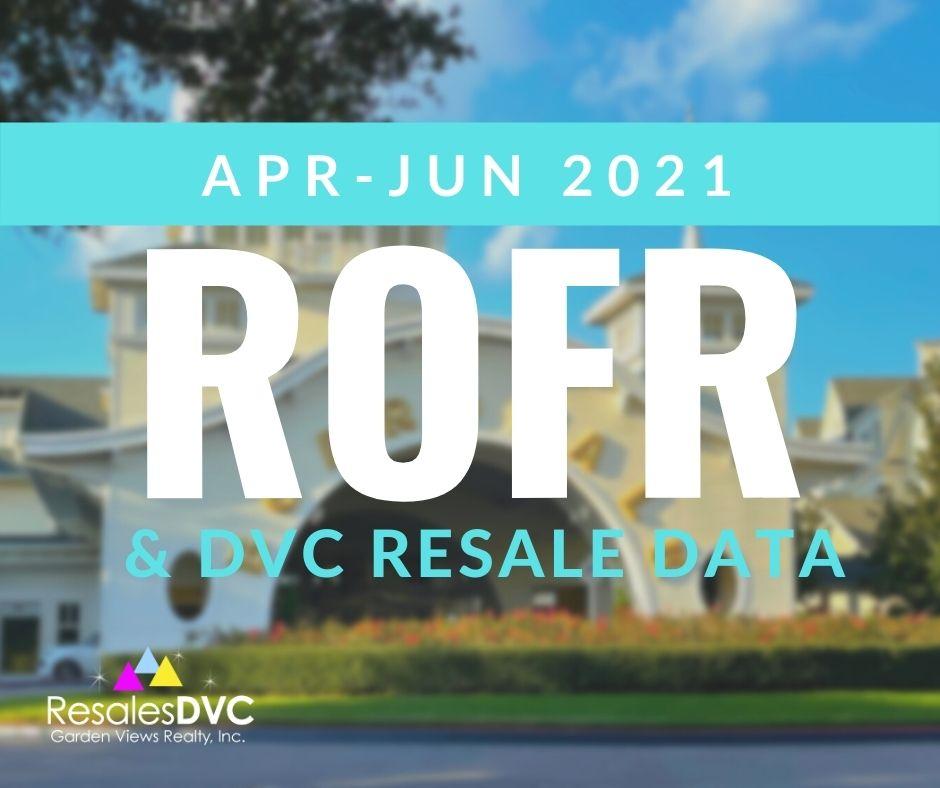 Apr-Jun 2021 ROFR